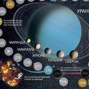 Солнечная система — фото, картинка — 3